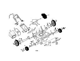 Craftsman lawn mower manual 2